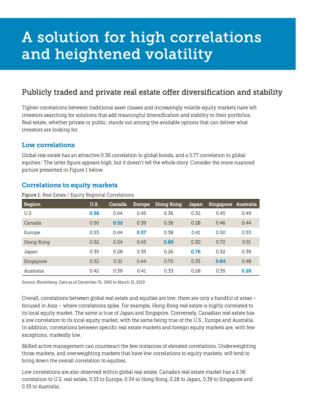 A solution for high correlations and heightened volatility